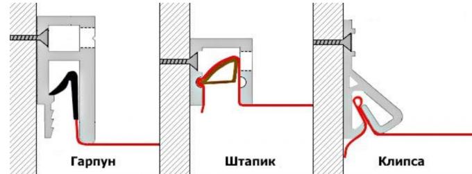 Хотите знать куда, а главное как крепится натяжной потолок в Киеве?