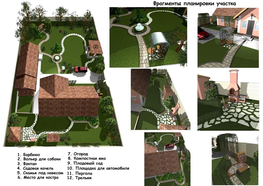 Дизайн проект прямоугольного участка фото